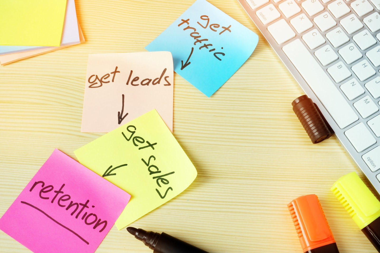 Get marketing right from post it notes to live online